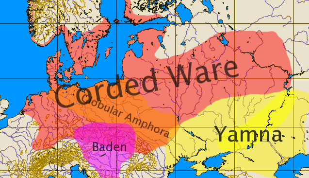 Today's Europeans Rooted in Ancient Migration From Russia - Archaeology Magazine
