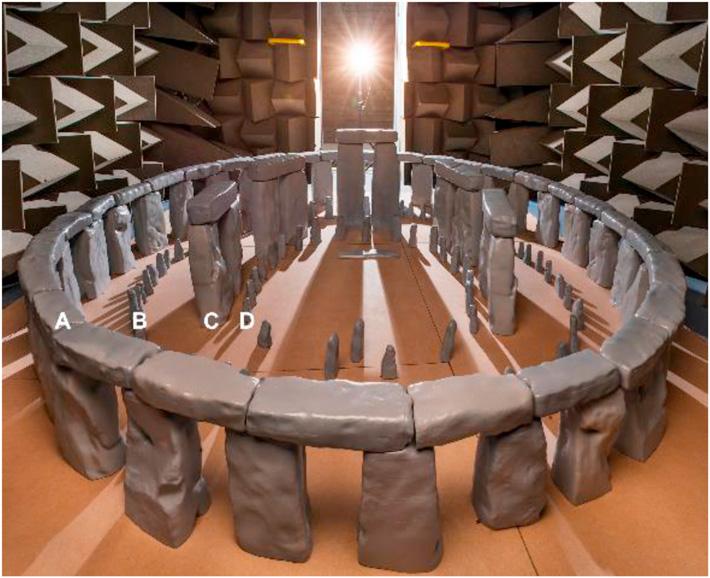 Acoustic Engineers Test Sound in Stonehenge Model - Archaeology Magazine